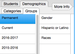 Wiki VCAT2 DemographicsGroups TypicalLayout Permanent.png