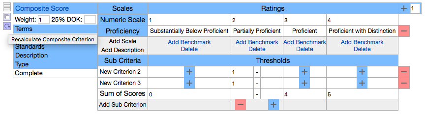 Wiki2 VCAT2 Recalculating CompositeScore.png