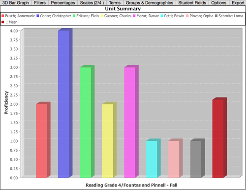 Wiki VCAT2 3D bar graph.png