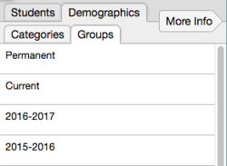 Wiki VCAT2 DemographicsGroups TypicalLayout.png