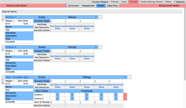 Wiki VCAT2 Edit Rubric CurrentVersion RedBar.png