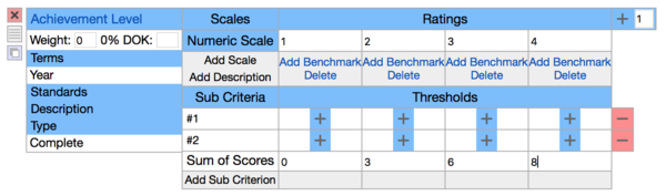 Wiki2 Thresholds SumOfScores.png