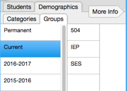 Wiki VCAT2 DemographicsGroups TypicalLayout Current.png